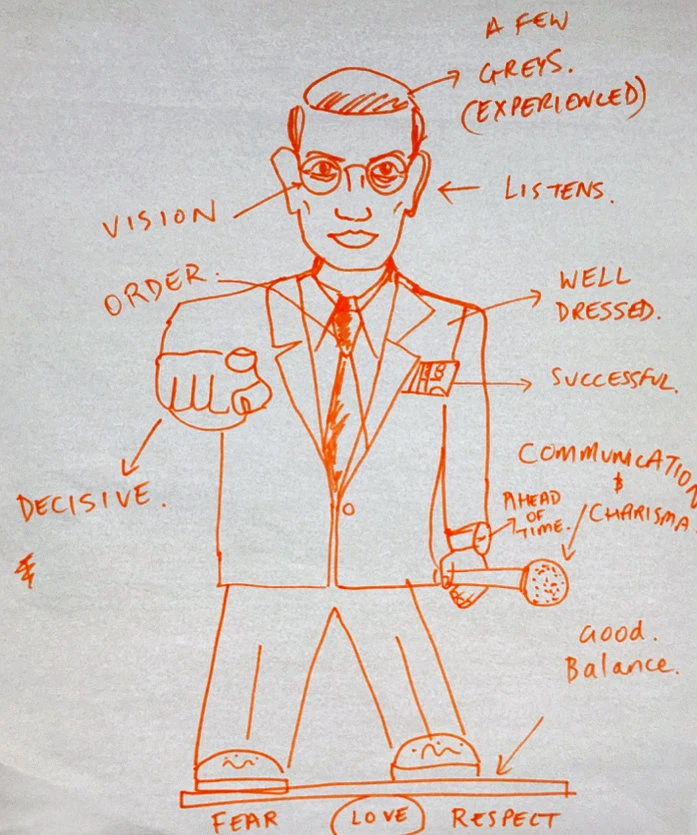 The image is a child's drawing of a male leader in business attire. Keywords point out grey hair to show experience, vision, that he listens, he is decisive and well dressed, successful with charisma and ahead of his time. He is balancing on a board which depicts fear, love and respect.