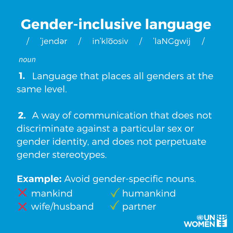 In a blue textbox, UN WOMEN provides a definition of the noun 'gender-inclusive language'. Primarily, it is defined as language that places all genders at the same level. Secondarily, it is a way of communication that does not discriminate against a particular sex or gender identity, and does not perpetuate stereotypes. An example is avoiding gender-specific nouns such as 'mankind' and 'wife/husband' by replacing them with 'humankind' and 'partner' respectively.